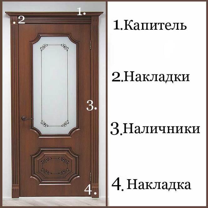 наличники на двери деревянные фото